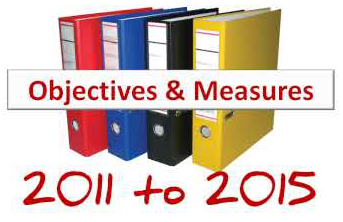 Objectives & Measures 2011 to 2015